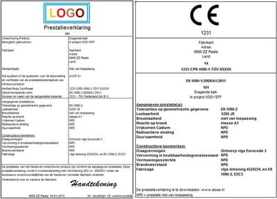 CE-markering en prestatieverklaring