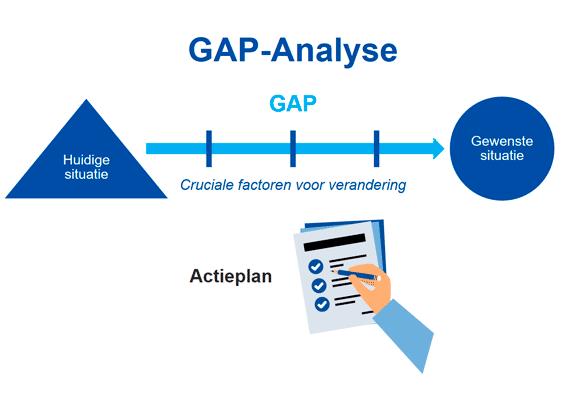 gap-analyse.png