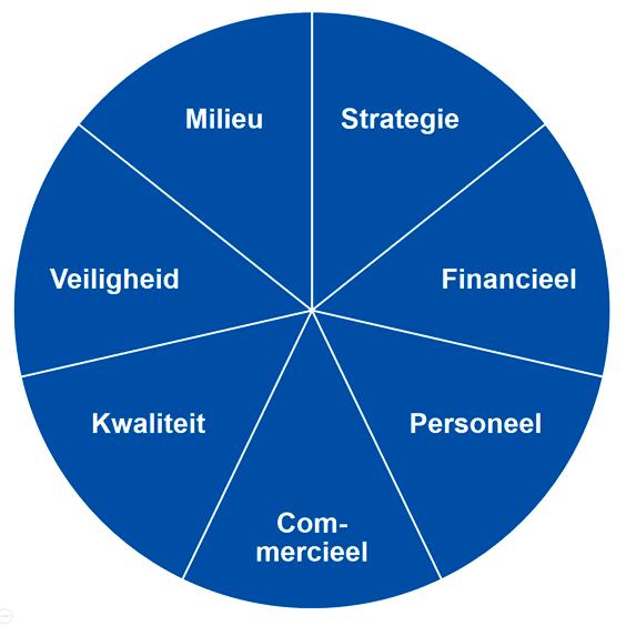 management-onderwerpen.png